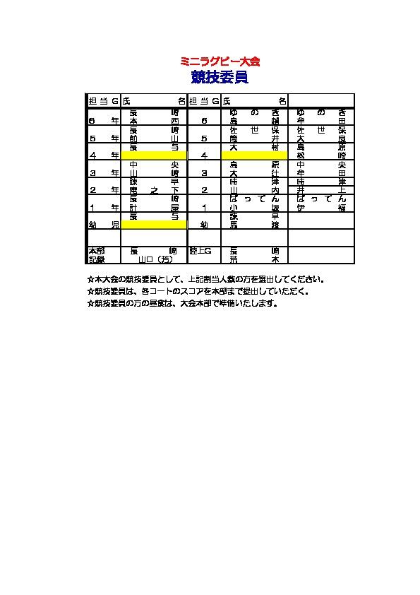 第25回長崎県少年ラグビー大会に関する : 最終お知らせ